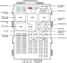 Fuse Box Location On 2005 Ford F150 Lincoln Fuse Box Diagram