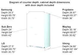 standard refrigerator height. Fridge Widths Counter Depth Refrigerator Size Standard Opening Width Height E