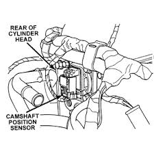 2009 chevrolet traverse camshaft sensor located engine 2 questions tecnovative 139 gif question about chevrolet traverse