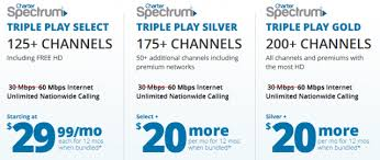 charter spectrum deals for new customers stop the cap charter39s rebranded spectrum service arrives in