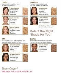 Sheer Cover Shade Chart Beauty Makeup Tips Makeup Makeup 101