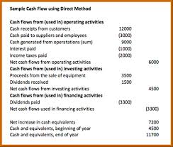 Cash Flow Statement Direct Method Methodlibrarycom Solved Example