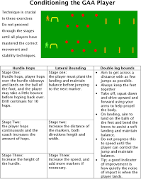 conditioning the gaa player pdf free