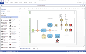 How To Create A Ms Visio Business Process Diagram Visio