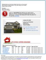 Listing Property For Rent Listing A Home For Sale Under Fontanacountryinn Com