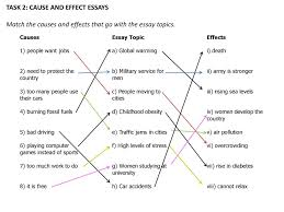 Level 4 Cause And Effect Essays Ppt Download
