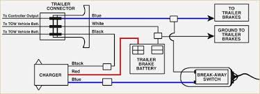 7 way trailer wiring diagram with brakes davehaynes me semi trailer wiring diagram 7 way wiring your car mate trailer to your car truck or auto diagrams