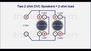 kicker cvr 12 wiring diagram cool comp sevimliler throughout solo Automotive Wiring Diagrams at Punch P5002 Wiring Diagram