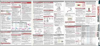 Physics Sparkcharts Paperback