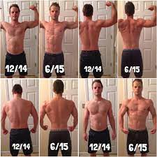 Go ahead and browse through these beast workout sheets we have and choose one that you like. Luke And Ashley S Body Beast Results Fit Mommy Ashley