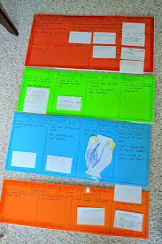 Montessori Elementary Charts Montessori History Question Charts Montessori Elementary