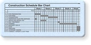 home construction schedule template excel construction project scheduling