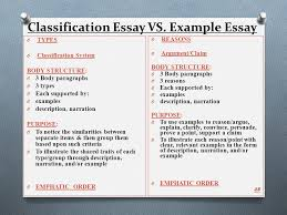 Classification Essay Outline Format Structure Topics Examples