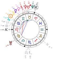 Astrology And Natal Chart Of Franz Kafka Born On 1883 07 03