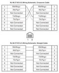 similiar t1 cable pinout diagram keywords t1 crossover cable pinout diagram on t1 wiring scheme