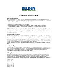 Conduit Capacity Chart