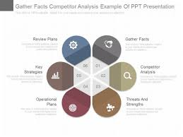 Competitor Research Template Competitor Analysis Powerpoint Templates Slides And Graphics