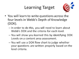 Dok Chart Webbs Depth Of Knowledge Dok Aligning Assessment