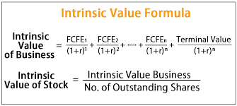 Intrinsic Value Formula Example How To Calculate