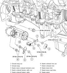 2002 lincoln ls diagram positive battery best secret wiring diagram • lincoln ls questions 2001 lincoln ls my car has full charge and it rh cargurus com 2002 kia spectra diagram 2002 nissan altima diagram