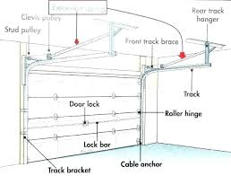 install garage door spring garage door extension springs replace garage door extension spring garage door tension