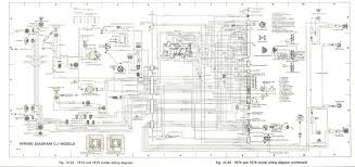 jeep cj7 wiring diagram jeep image wiring diagram cj7 wiring harness jodebal com on jeep cj7 wiring diagram