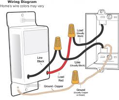 house wiring house wiring amp the wiring diagram how to rough in house wiring neutral the wiring diagram house wiring neutral zen diagram house wiring
