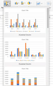 how to graph on excel how to make charts and graphs in excel smartsheet