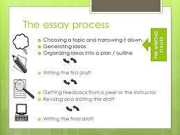 expository essay process pre writing stages the essay process  the essay process  choosing a topic and narrowing it down