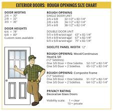 exterior door rough openings builders