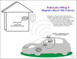 radiolabs   wimag  mobile magnetic wifi antennaback to wifi home