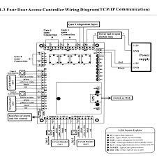charming hid door access control wiring diagram contemporary access 2 communications wiring diagram card reader wiring schematic dolgular com