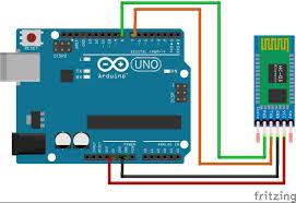 arduino uno wiring diagram wiring diagrams arduino uno diagram at Arduino Uno Wiring Diagram