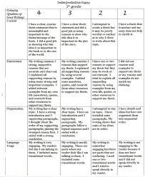 argumentative writing rubric for middle school  argumentative  math worksheet  persuasive essay rubric for high school history essay rubric  argumentative writing rubric