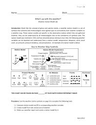 book interpreting weather symbols answers interpreting weather symbols scaffolding activity introduction: Weather Station Model Lab