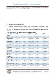 Nrb Bank Dps Chart Financial Performance Analysis Of Janata Bank Limited