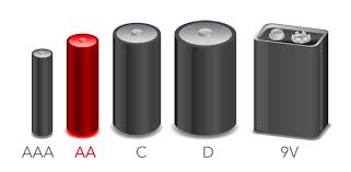 Duracell Battery Sizes Chart Battery Rating Rightbattery Com