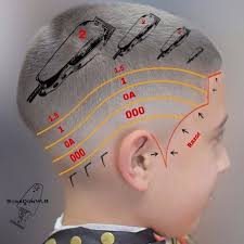 Fade Chart Pin On Hair Styles