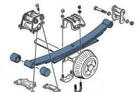 2005 toyota matrix sd sensor wiring diagram for car engine toyota ta a fuse box location