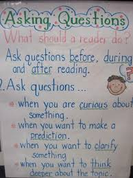Good Readers Ask Questions Anchor Chart Www