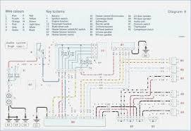 fiat scudo heater wiring diagram freddryer co Wiring Diagram 1973 Fiat Italian at Fiat Doblo Wiring Diagram Pdf