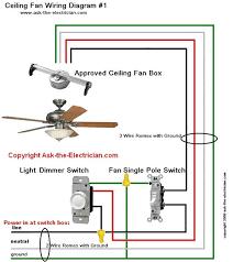 usha ceiling fan wiring diagram usha image wiring fasco ceiling fan wiring diagram fasco auto wiring diagram schematic on usha ceiling fan wiring diagram