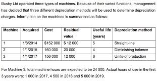 Different Depreciation Methods Solved 1 Calculate The Amount Of Accumulated Depreciatio