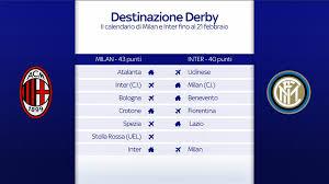 Milan Inter 2021: il calendario delle squadre prima del derby di Milano