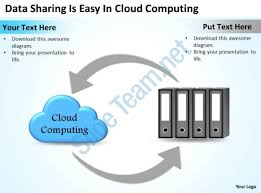 Cloud Computing Examples 0620 Business Presentations Examples Cloud Computing Powerpoint