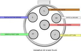 trailer wiring diagram 5 way Trailer Wiring Diagram 5 Wire 5 wire trailer wiring 5 inspiring automotive wiring diagram wiring diagram for a 5 wire trailer