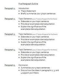 sample paragraph essay outline paragraph language arts and school