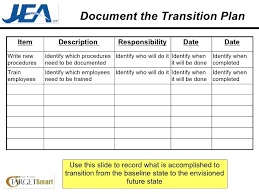 Transition Plan Template Word Employee Transition Plan Template Project It 1 Year Work