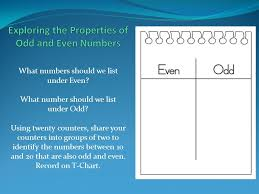 Odd And Even Chart Exploring The Properties Of Odd And Even Numbers Ppt Video