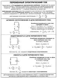 Справочник по физике Колебания и волны Переменный электрический  Переменный электрический ток Активное сопротивление в цепи переменного тока Индуктивность в цепи переменного тока